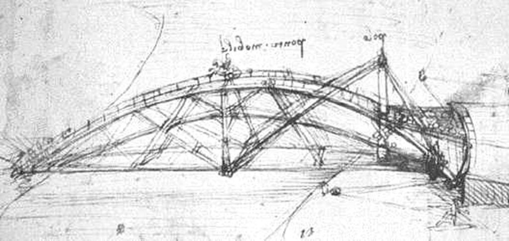 Puente plegable de leonardo Da vinci